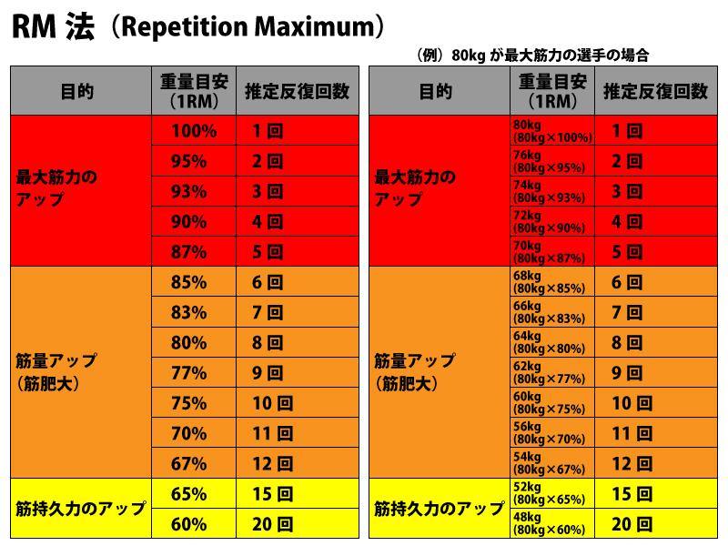 -筋トレ部活動報告 vol.09-
