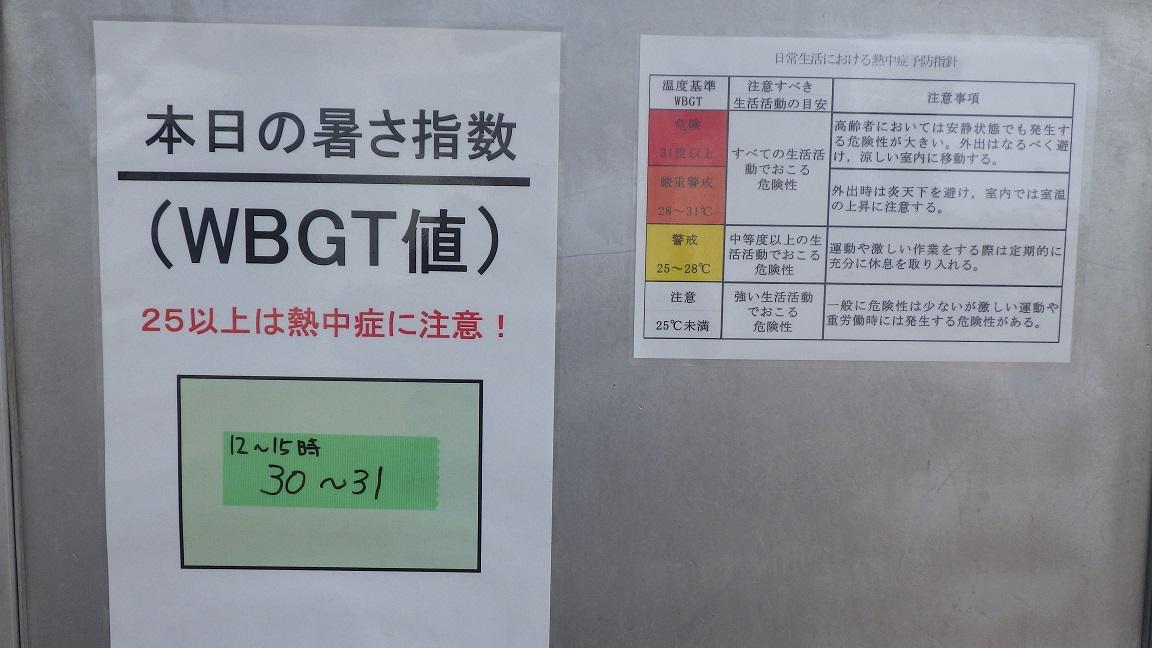 WBGT(暑さ指数)